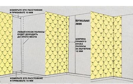 Как клеить сатиновые обои на стены и потолок