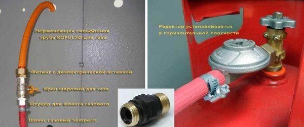 Газовые плитки для дачи — как выбрать, оформить, подключить