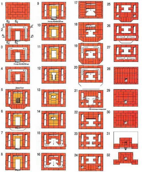 Как построить и пользоваться печью Кузнецова