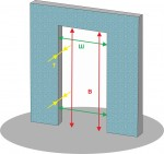 Мастер класс: как установить дверь гармошку