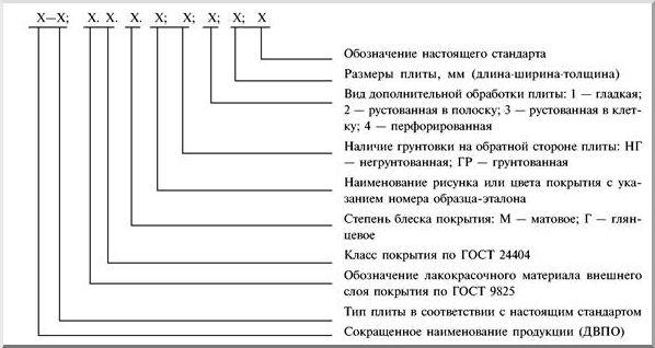 Особенности использования и технические характеристики оргалита