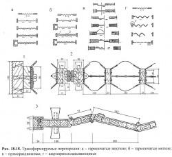 Раздвижные перегородки: пространство, воздух и перспективы функциональности