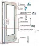 Регулировка пластиковых балконных дверей от А до Я