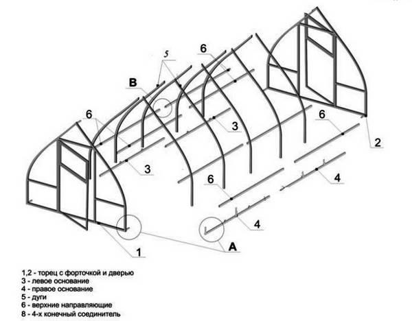 Теплица Кремлевская стрелка: характеристика конструкции и этапы сборки